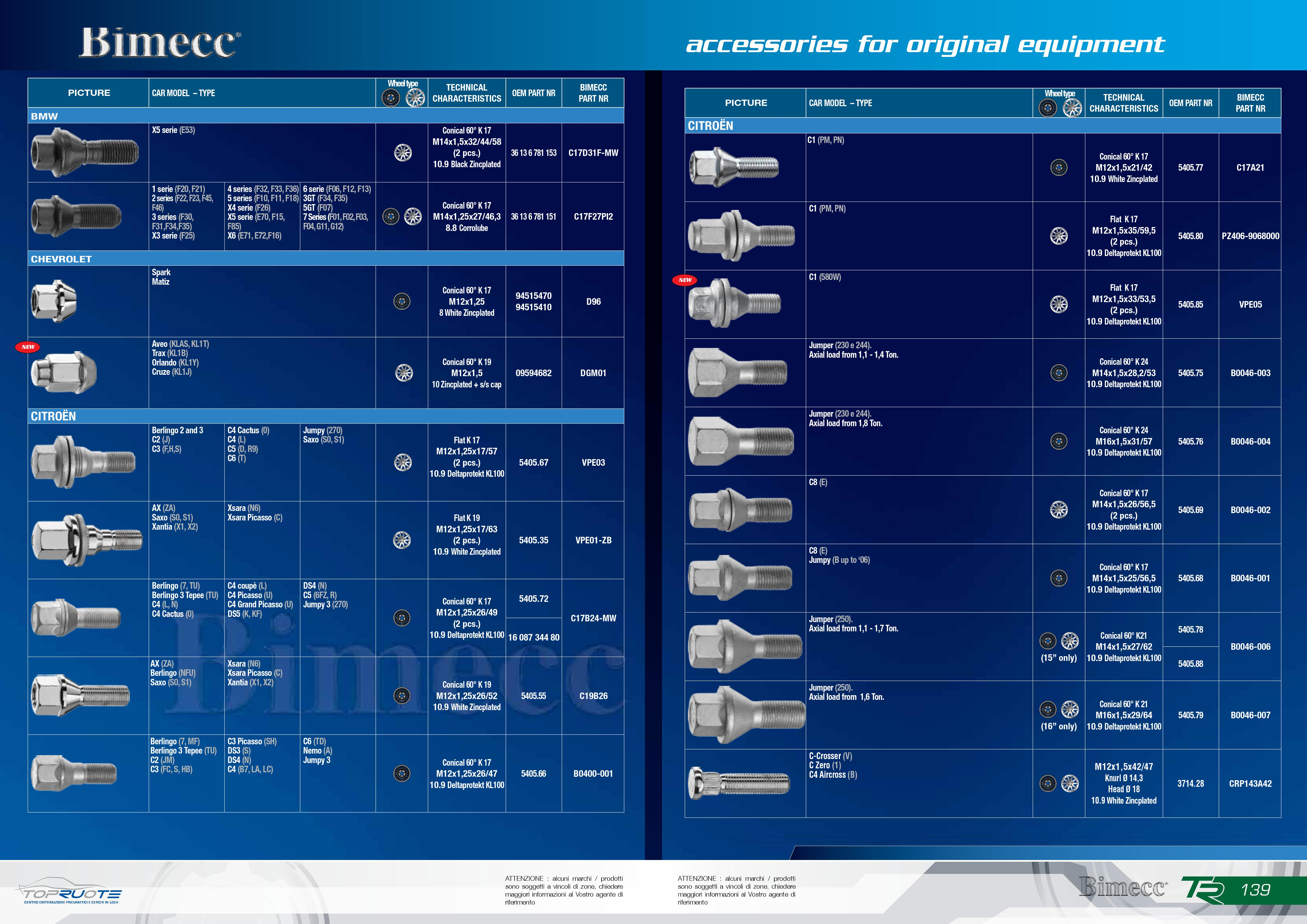 Bulloneria ed accessori ruote - Bimecc